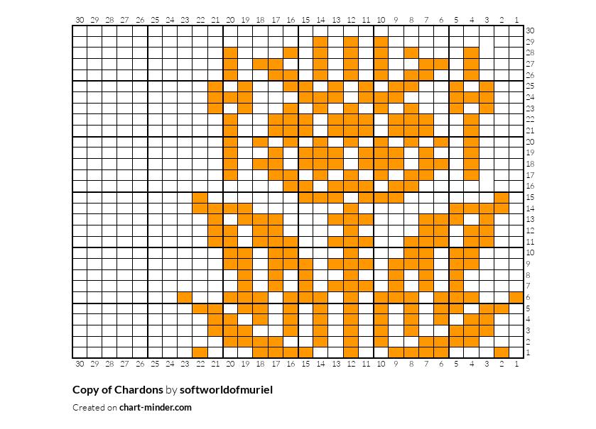 Copy of Chardons