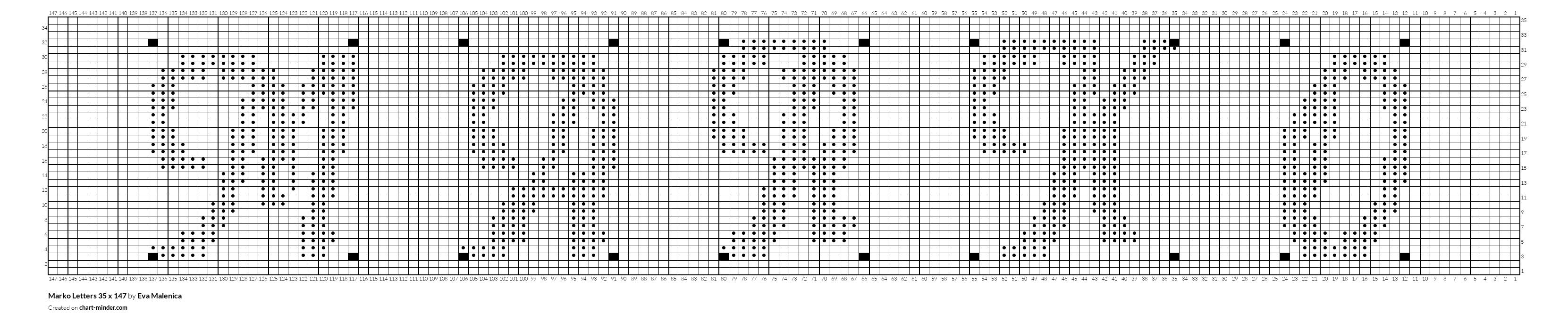 Marko Letters 35 x 147