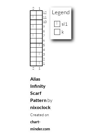 Alias Infinity Scarf Pattern