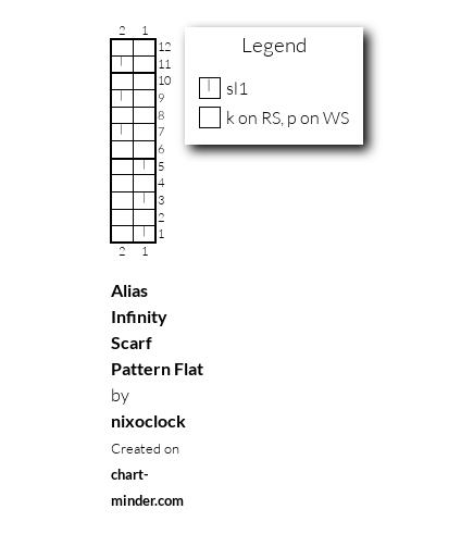 Alias Infinity Scarf Pattern Flat