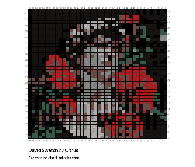 David Swatch