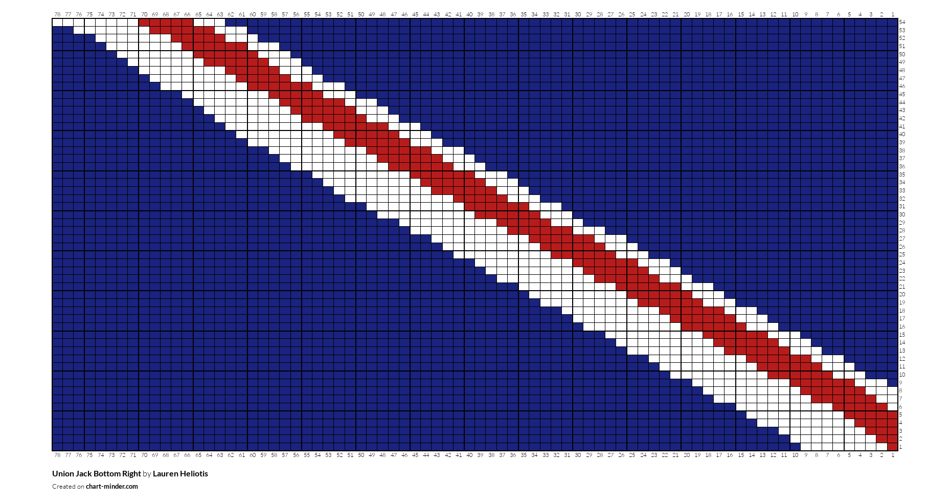 Union Jack Bottom Right