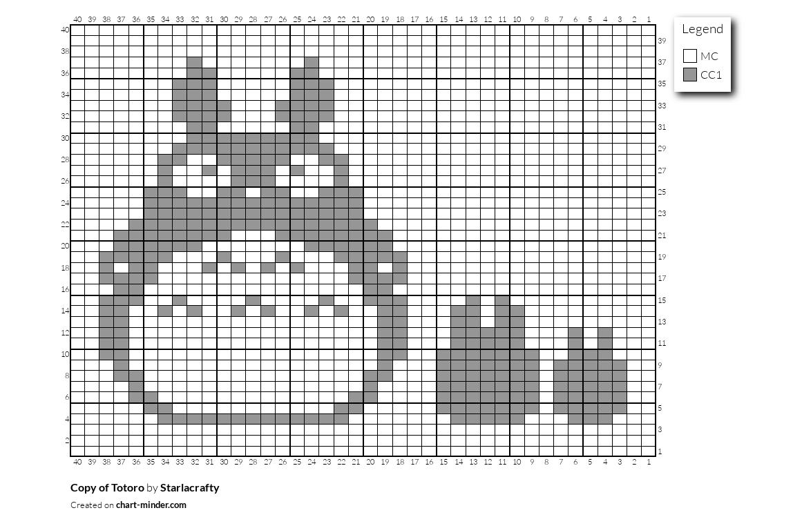 Copy of Totoro