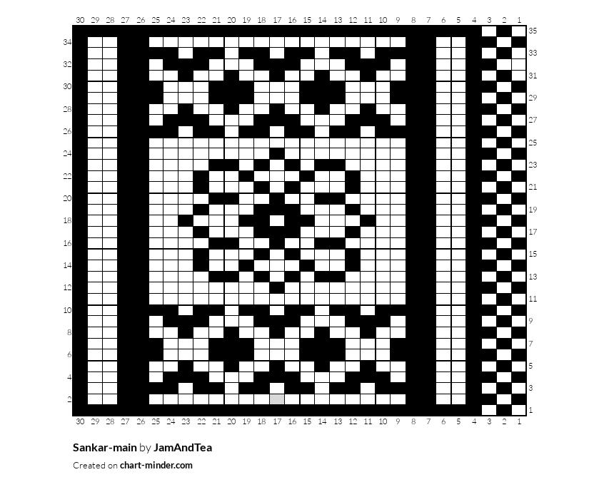 Copy of Copy of Sankar-main