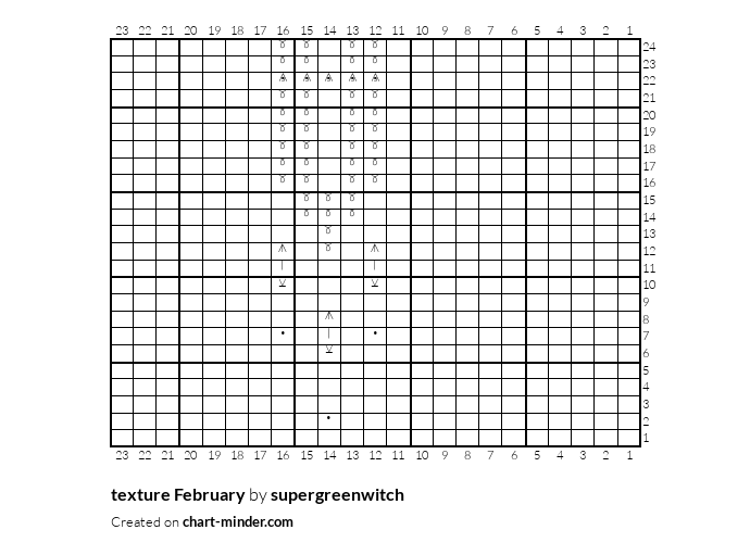 texture February
