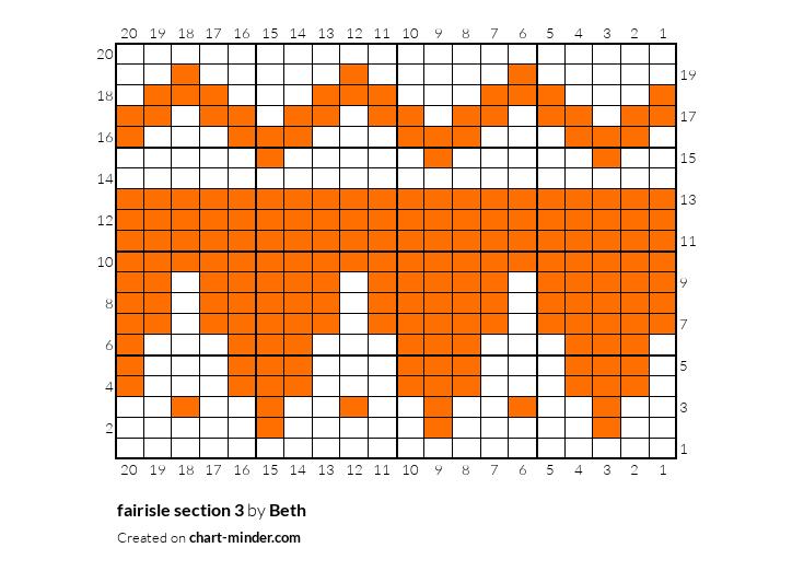 fairisle section 3