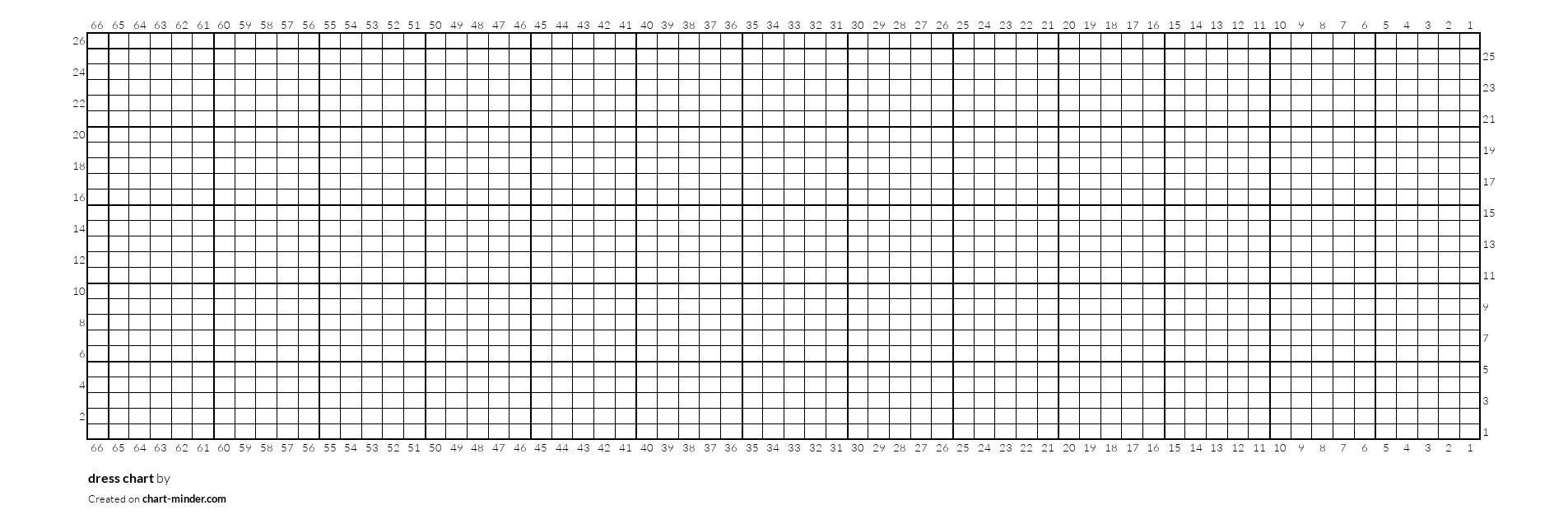 dress chart