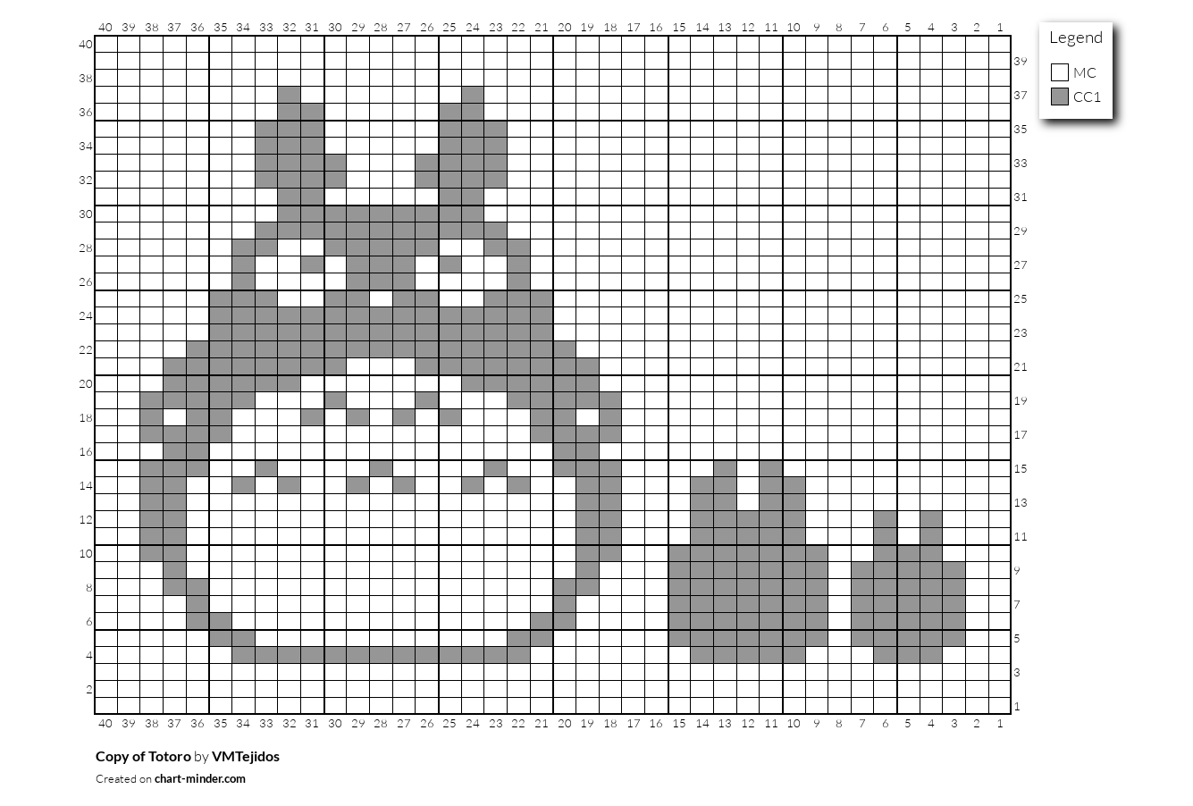 Copy of Totoro