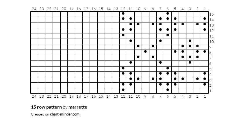 15 row pattern
