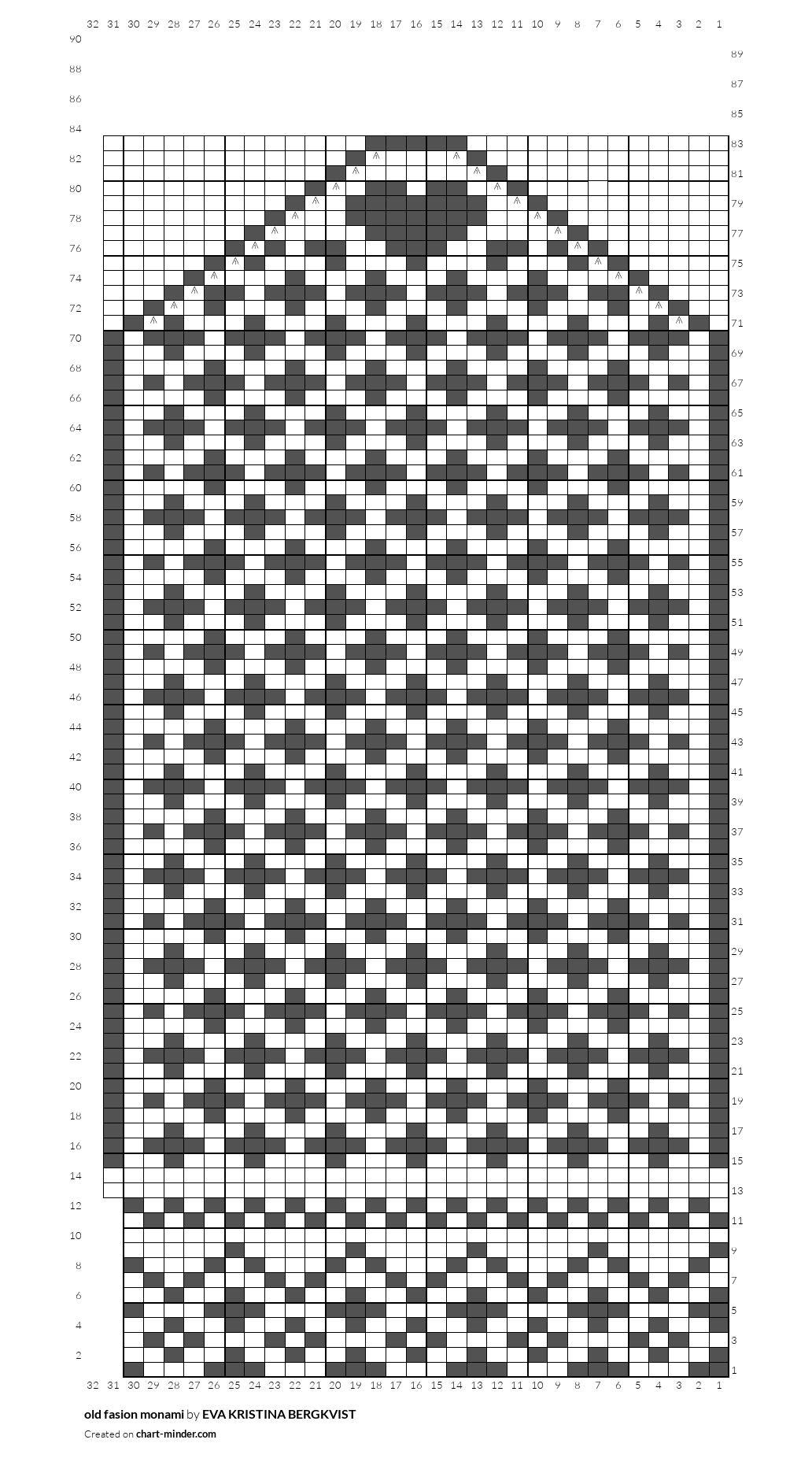 Copy of old fasion monami