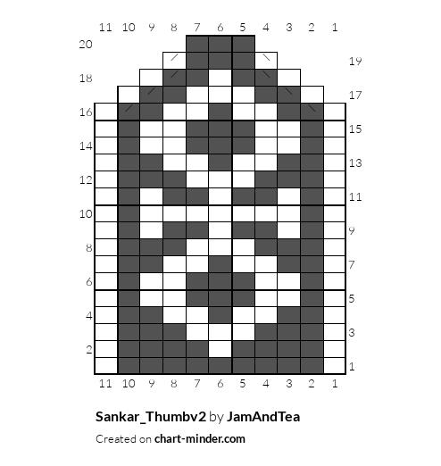 Sankar_Thumbv2