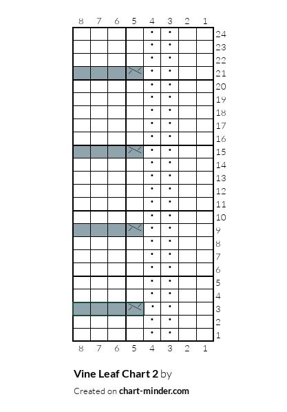 Vine Leaf Chart 2