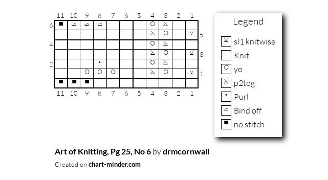 Art of Knitting, Pg 25, No 6