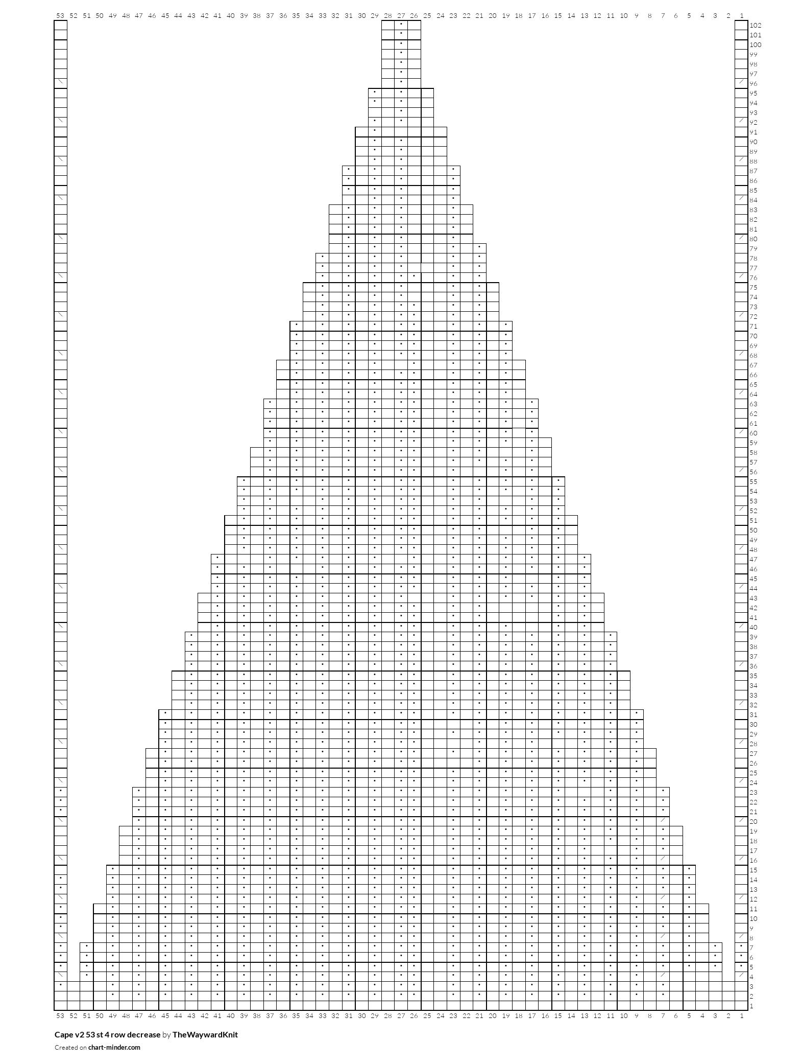 Cape v2 53 st 4 row decrease