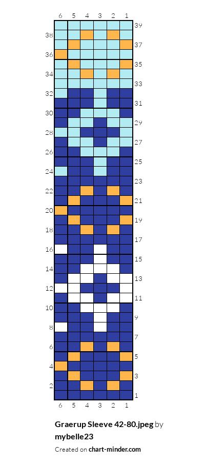 Graerup Sleeve 42-80.jpeg