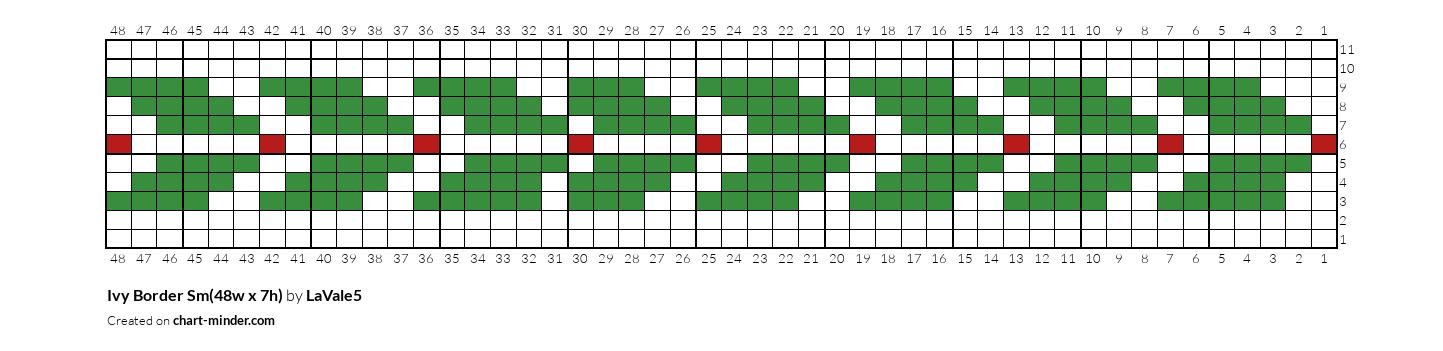 Ivy Border Sm(48w x 7h)