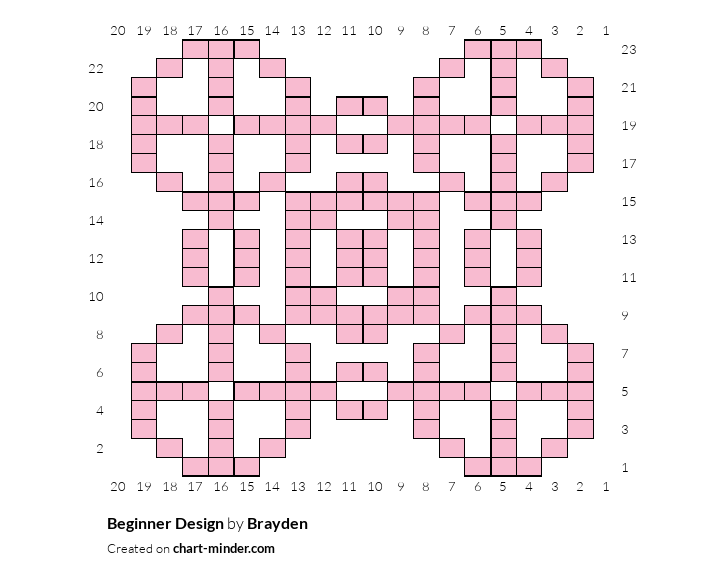 Beginner Design