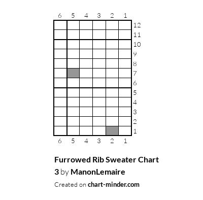 Furrowed Rib Sweater Chart 3