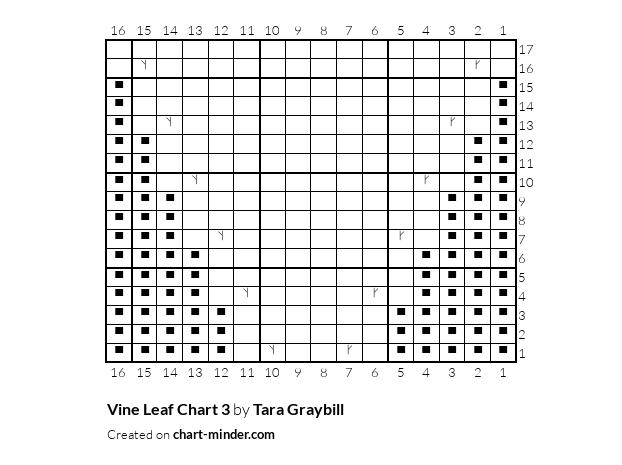 Vine Leaf Chart 3