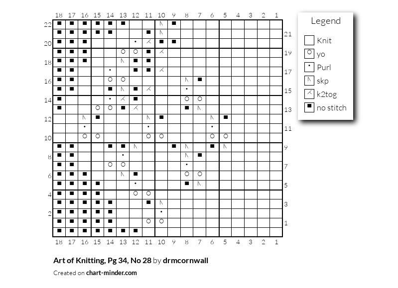 Art of Knitting, Pg 34, No 28