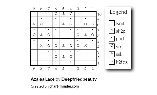 Azalea Lace