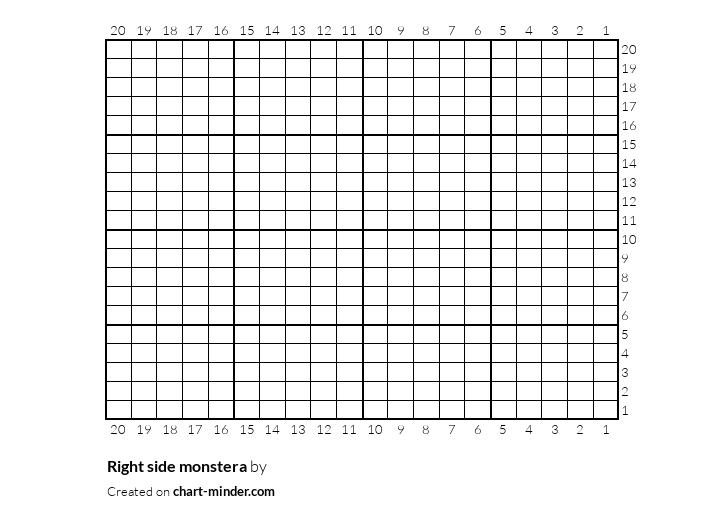 Right side monstera
