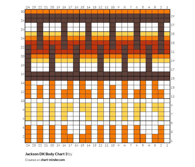 Jackson DK Body Chart 3