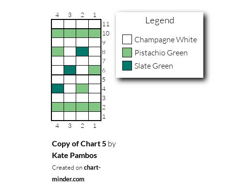 Copy of Chart 5