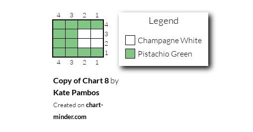 Copy of Chart 8