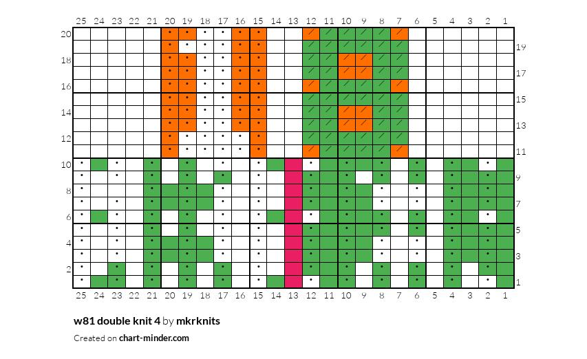 w81 double knit 4