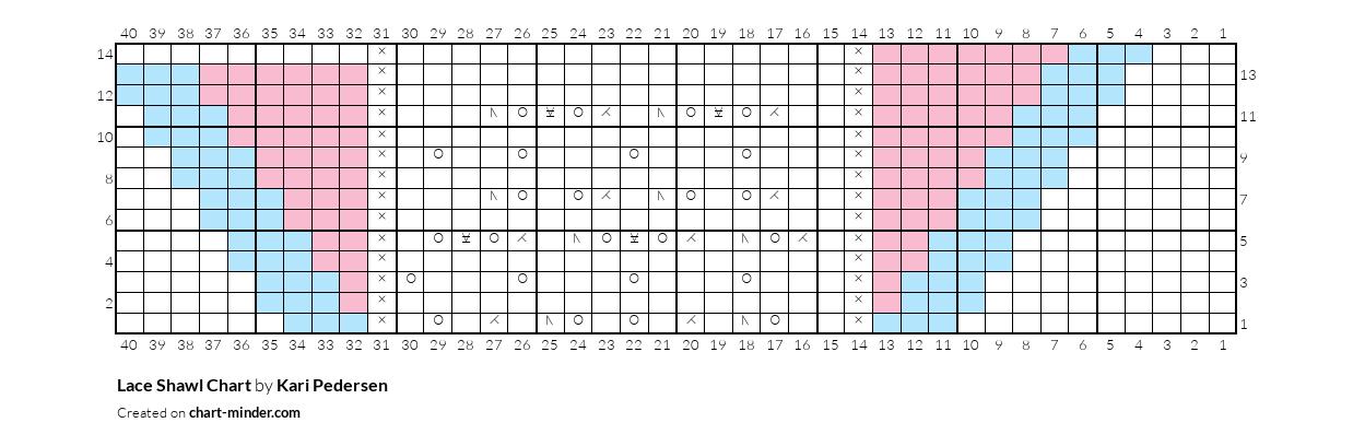 Lace Shawl Chart