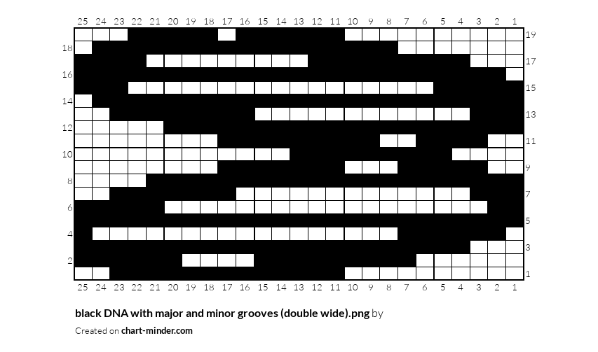 black DNA with major and minor grooves (double wide).png