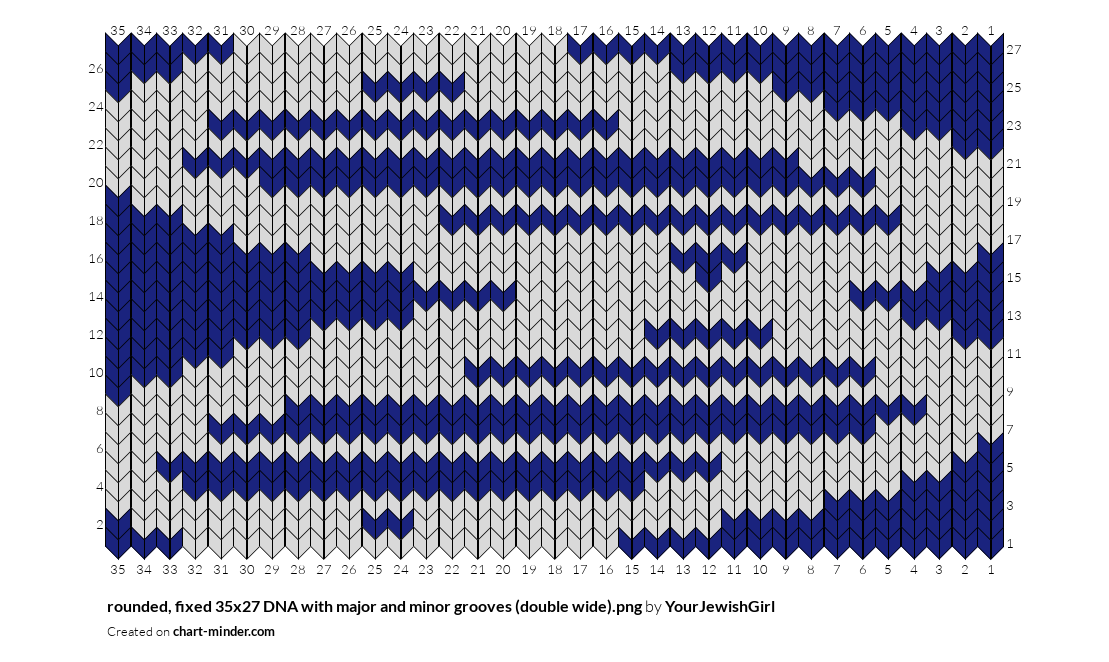 rounded, fixed 35x27  DNA with major and minor grooves (double wide).png