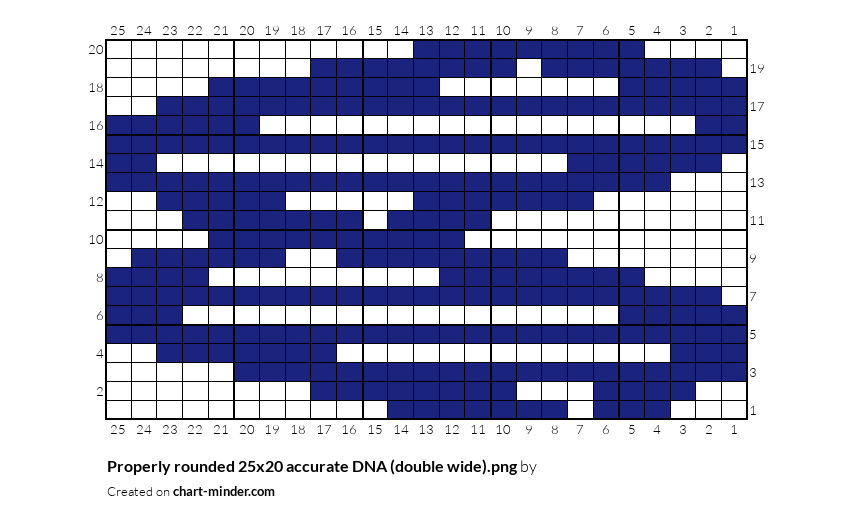 Properly rounded 25x20  accurate DNA (double wide).png