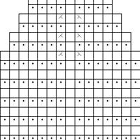 Leaf Chart 2