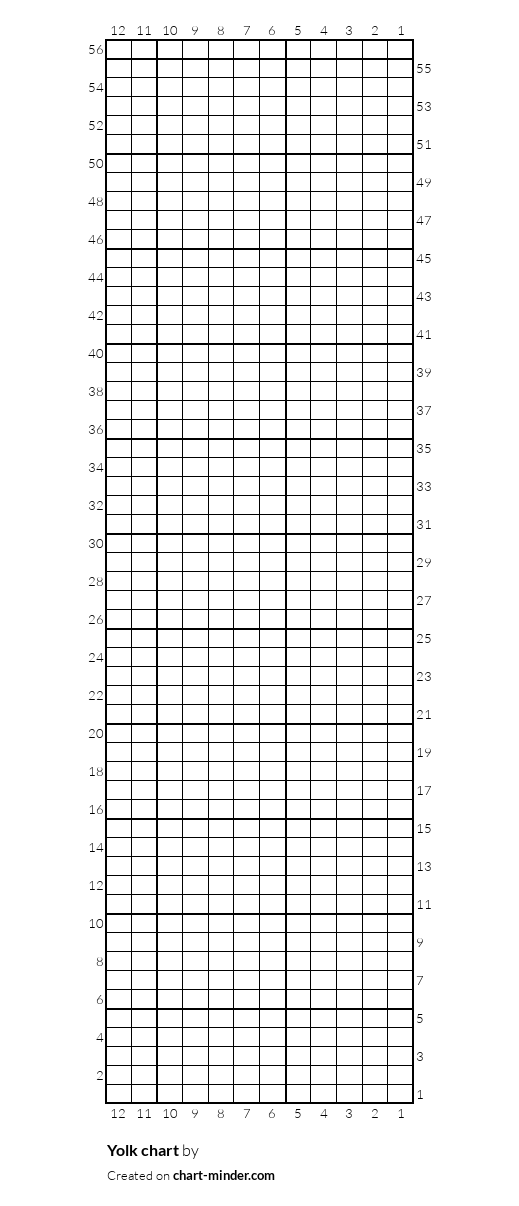 Yolk chart
