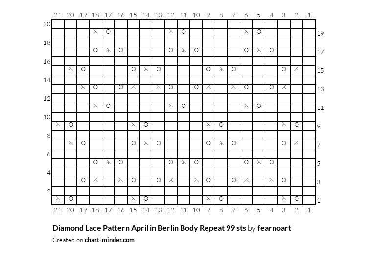Diamond Lace Pattern April in Berlin Body Repeat 99 sts