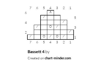 Bassett 4