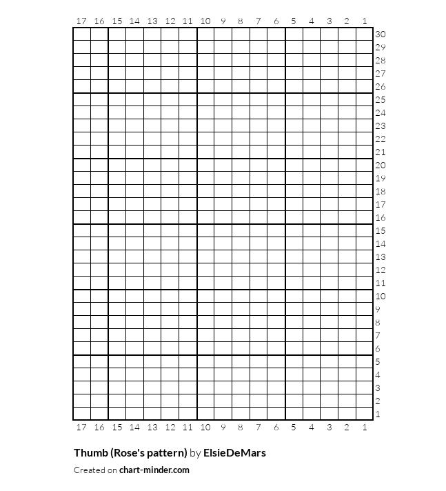 Thumb (Rose's pattern)