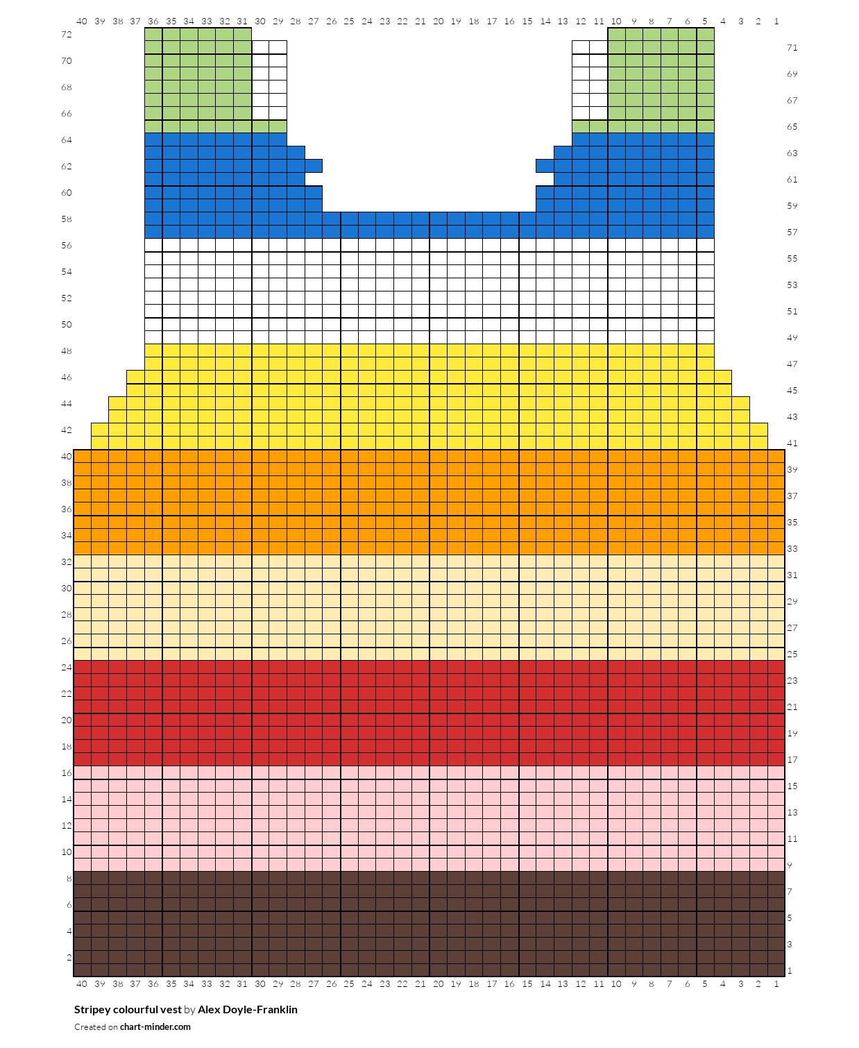 Stripey colourful vest