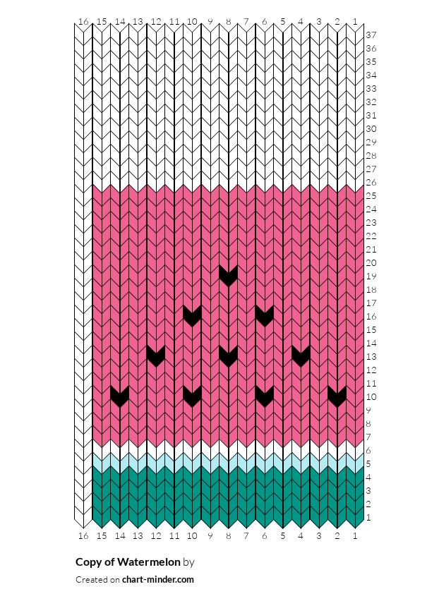 Copy of Watermelon