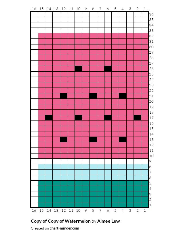 Copy of Copy of Watermelon
