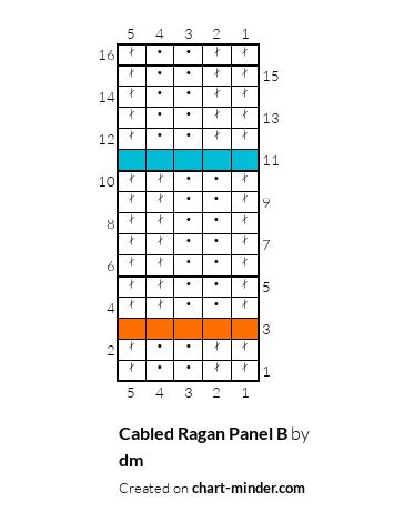 Cabled Ragan Panel B