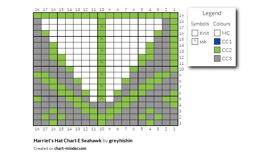 Harriet's Hat Chart E Seahawk
