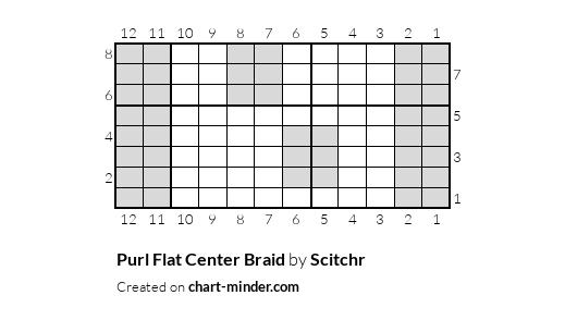 Purl Flat Center Braid