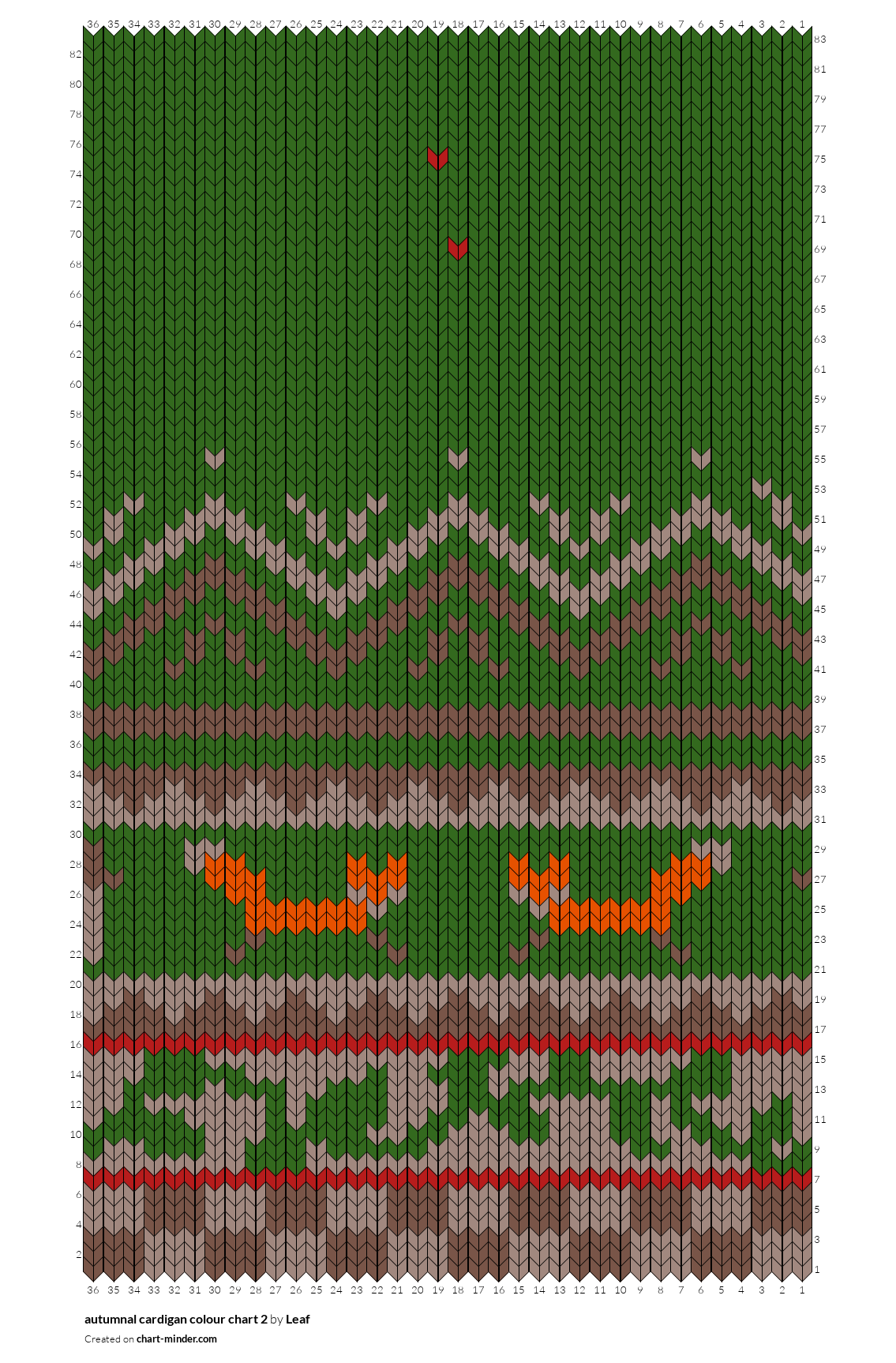 autumnal cardigan colour chart 2